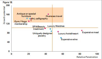 luxury-china-6