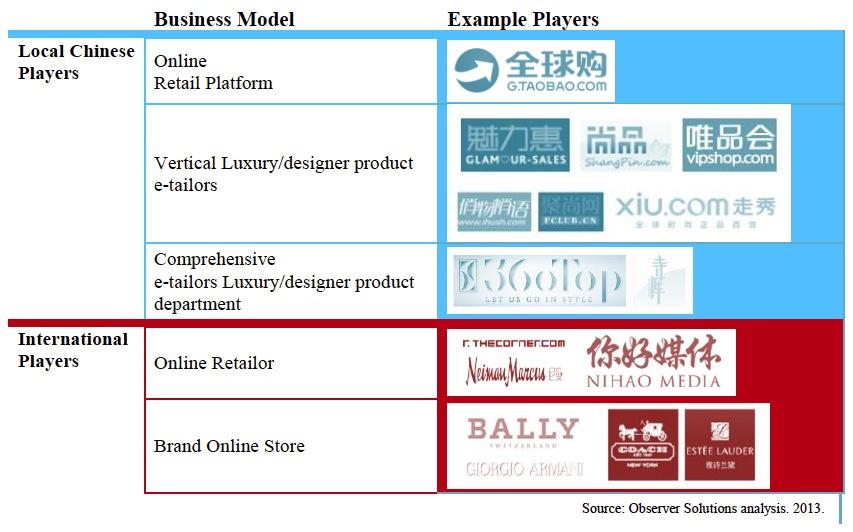 luxury-business-model