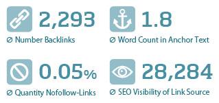 ranking-factors-backlinks-2013