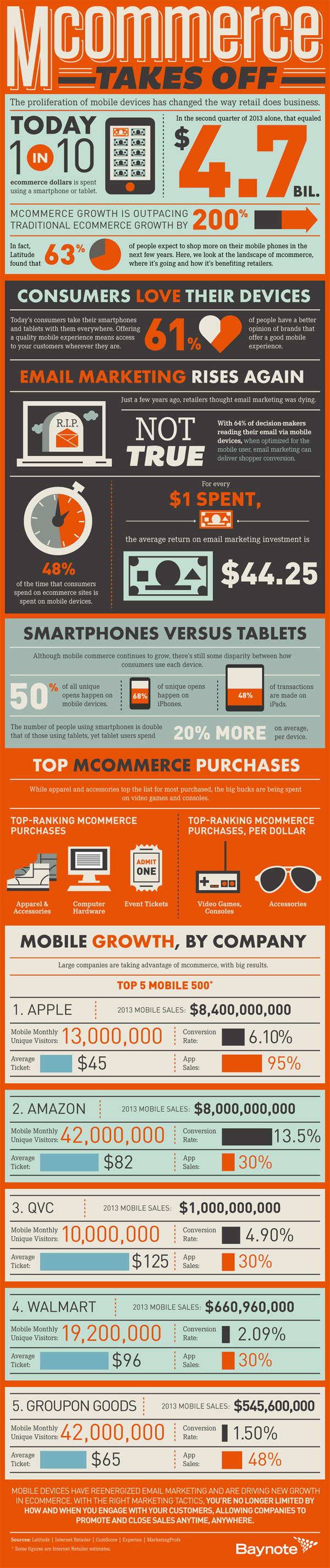 mobile-commerce-infographic1