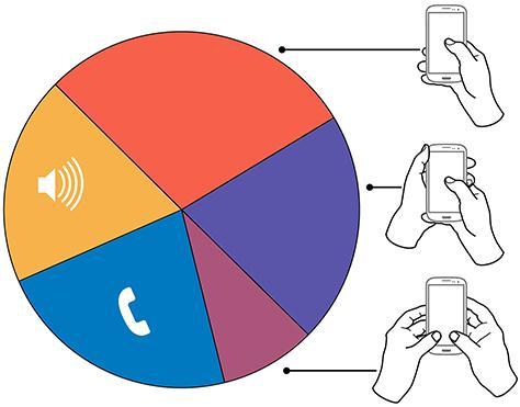 Handle mobile phone