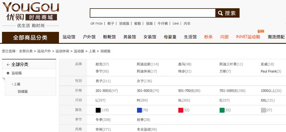 Yougou brandcrumb navigation