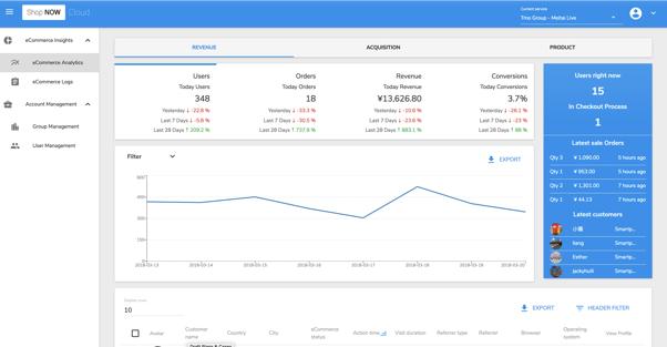 ecommerce-analytics.001-2