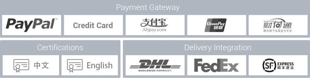 pic-payment-gateway1