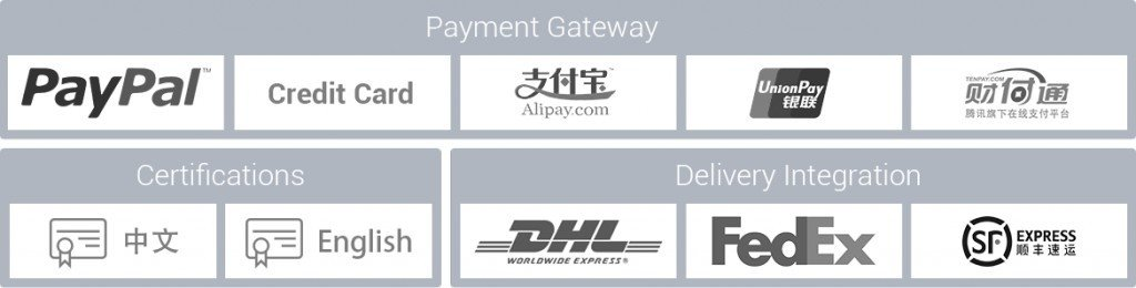 pic-payment-gateway1