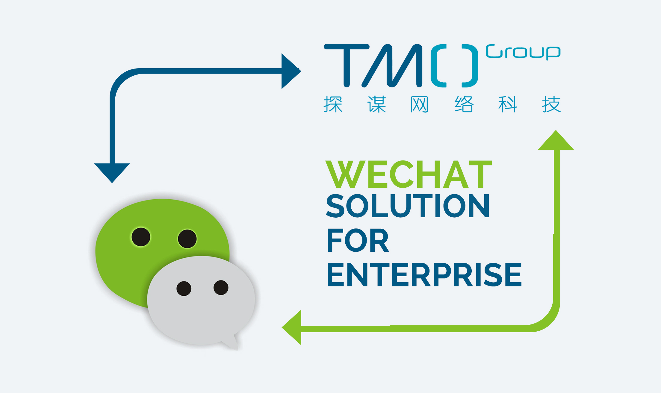 WeChat Enterprise Solution