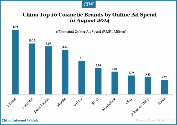 china-top-10-cosmestic-brands