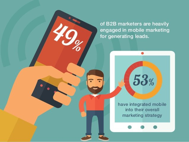 mobile-b2b-marketing-strategy-8-638