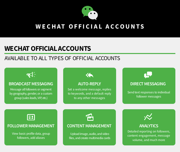 Everything You Need to Know about WeChat O2O Commerce - TMO Group