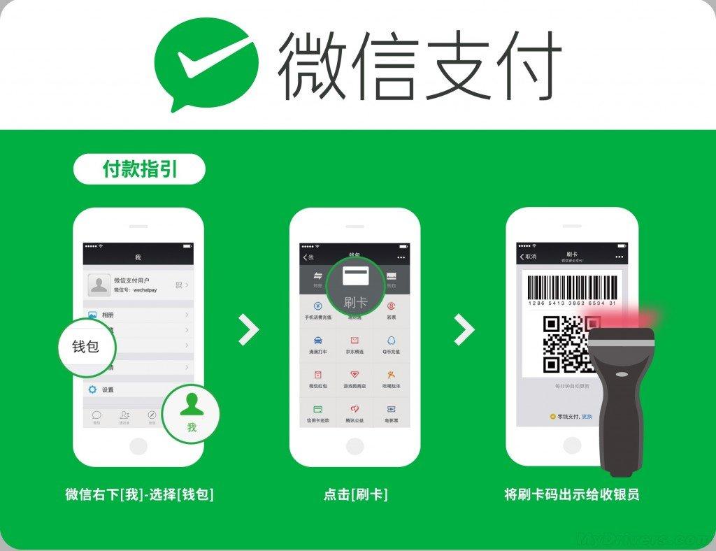 wechat payment integration