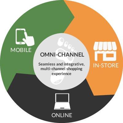 china omni-channel