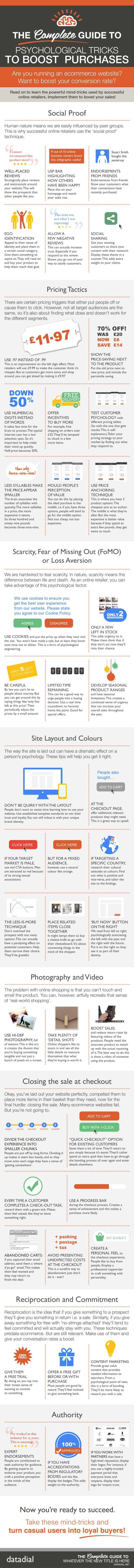 Increase eCommerce conversion rate
