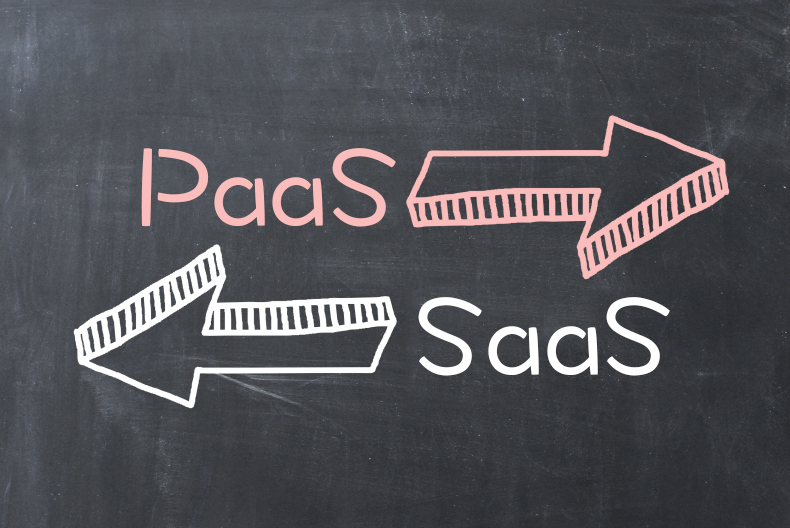 China B2B eCommerce platform PaaS SaaS