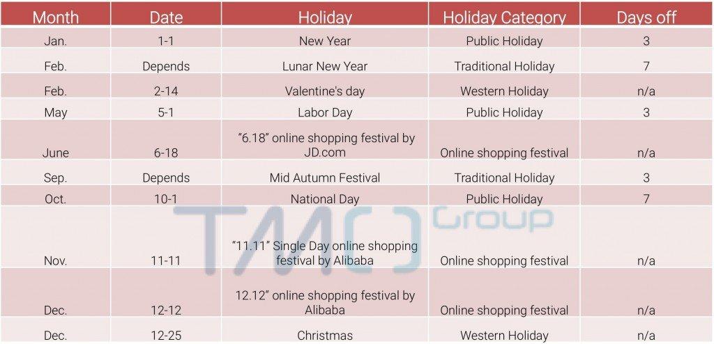 cross border eCommerce in China busy season slow season Holiday season calender