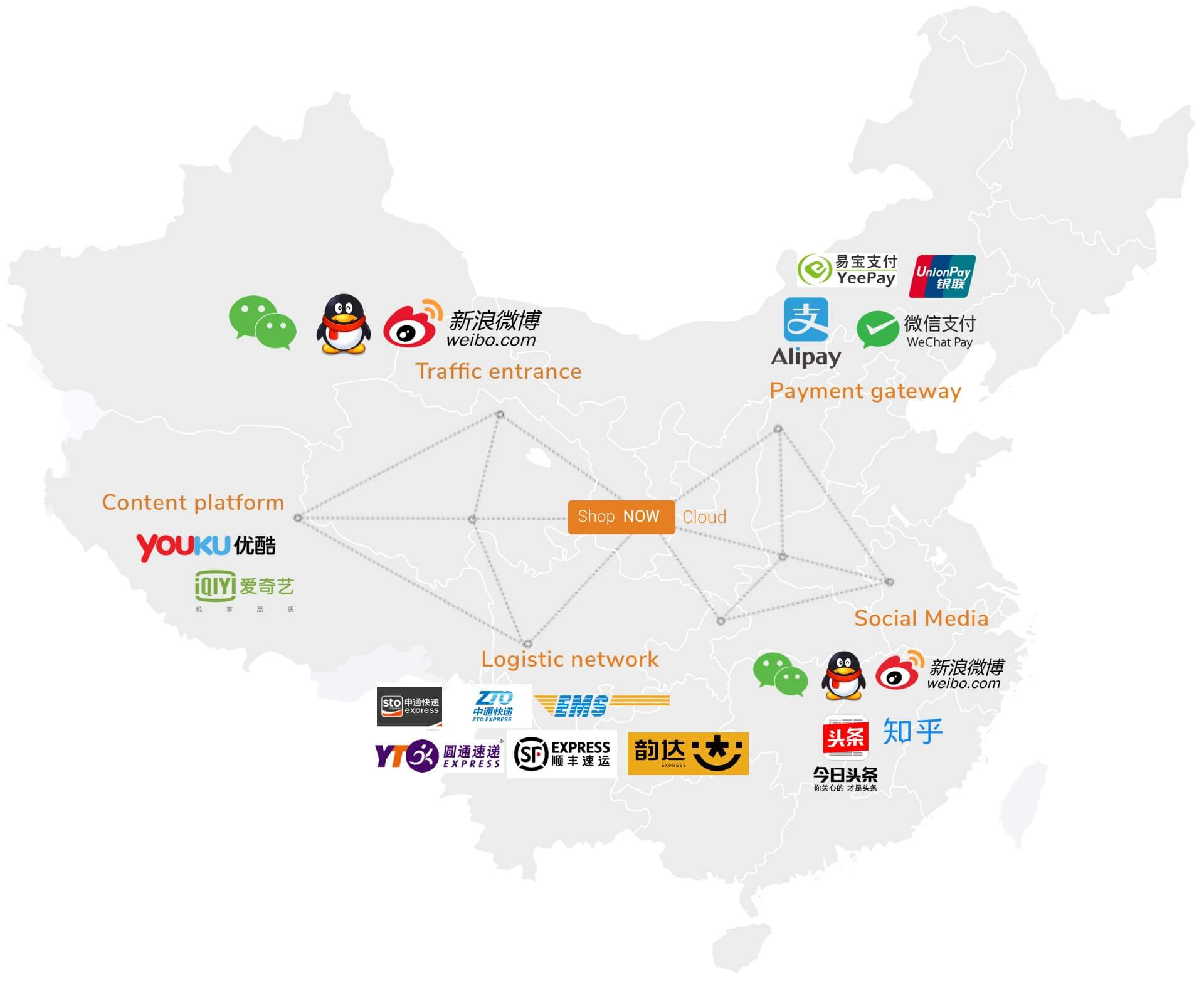 feature_China localization en