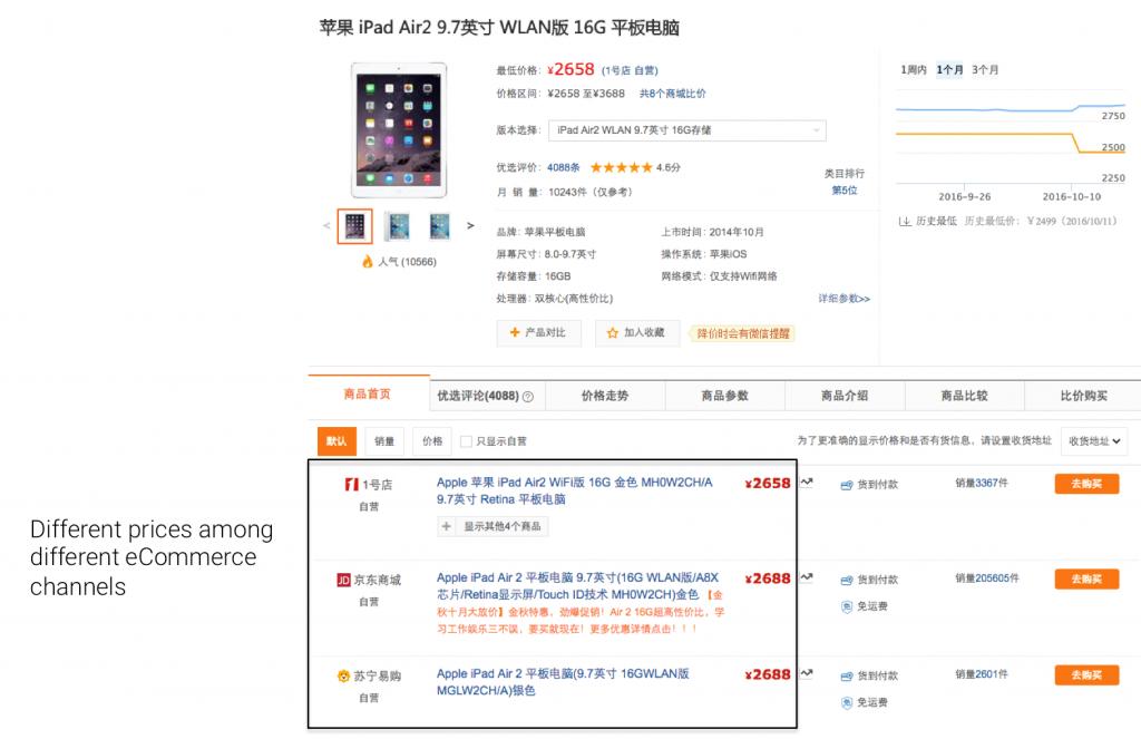 eCommerce price comparison