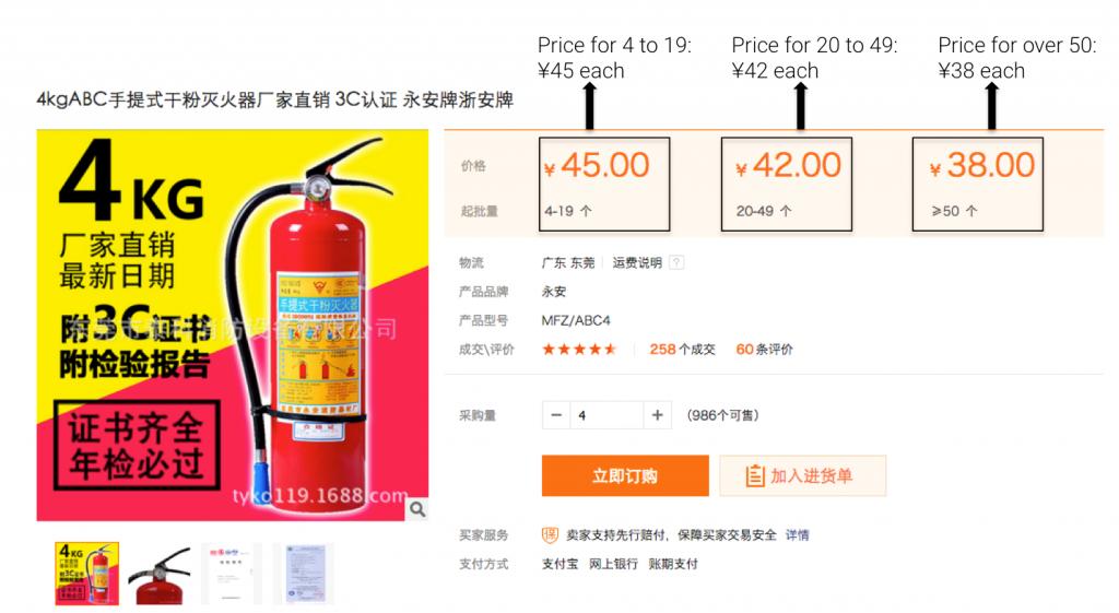 B2B eCommerce development China TMO Group