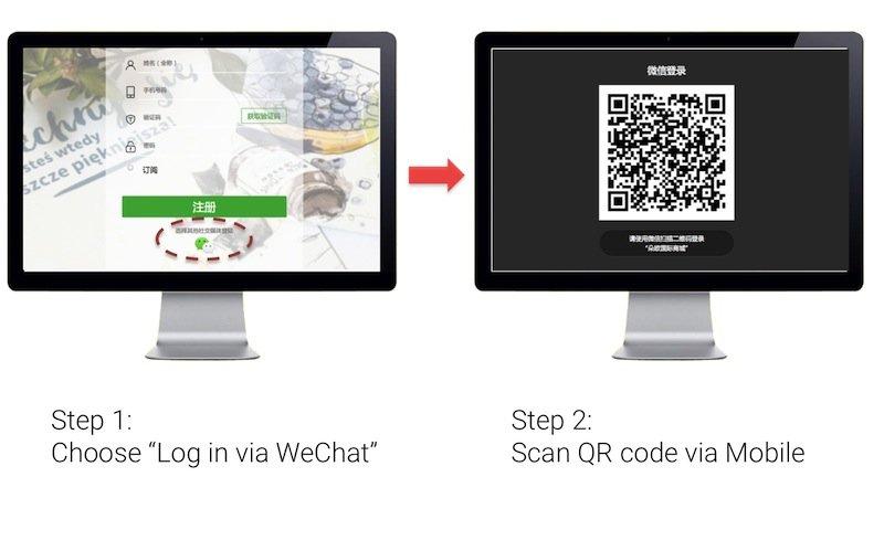Magento WeChat integration China TMO Group