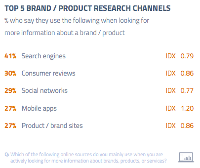 brand-research-source