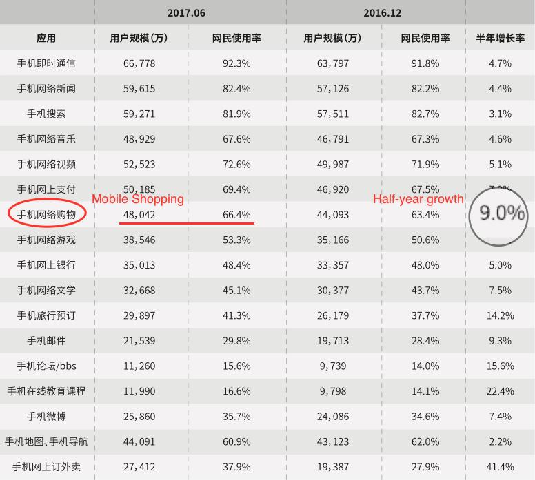 mobile-shopping-internet-app-china