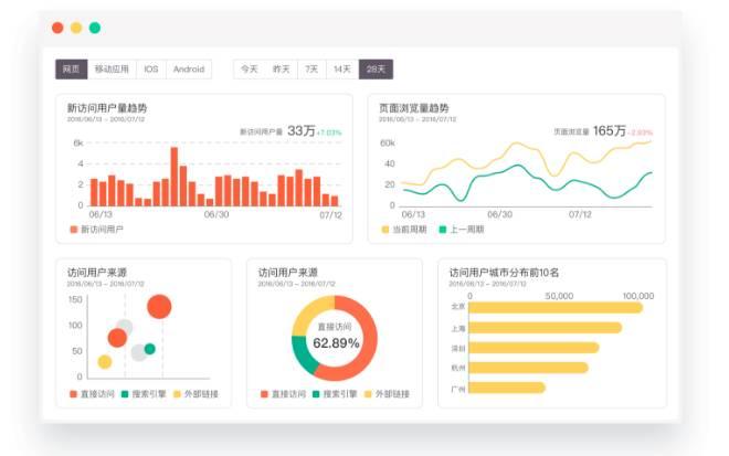 TMO-big-data