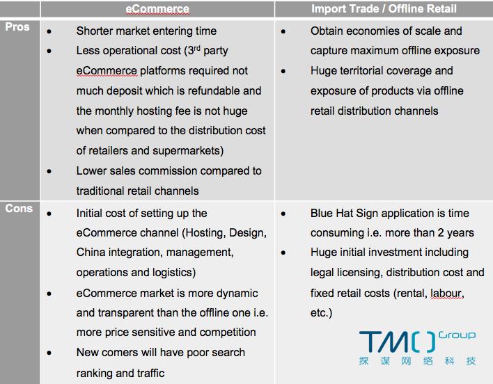 TMO-nutritive-product-summary-pros-cons