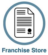 Franchise Store