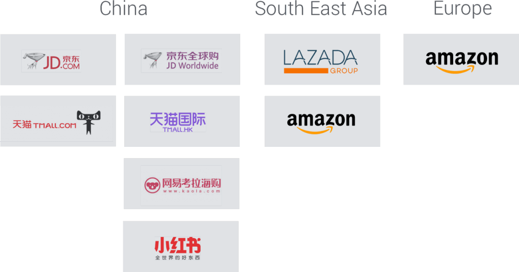 Marketplace Store Setup - China - Asia - Europe