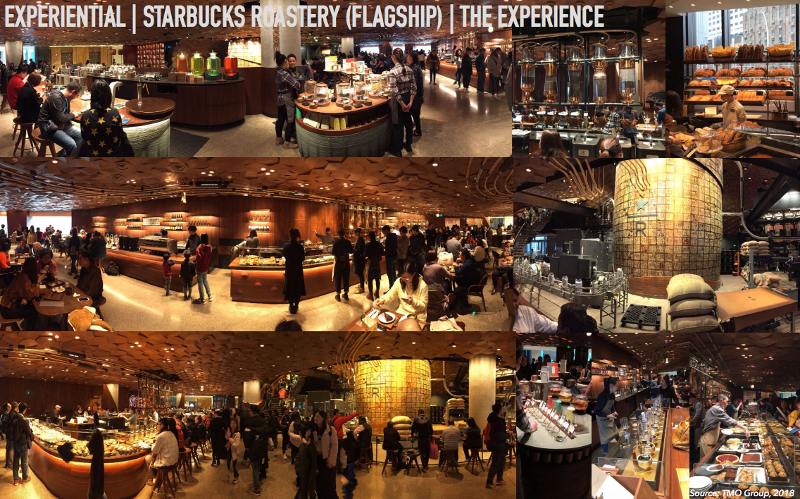 Experiential - Starbucks Flagship Roastery