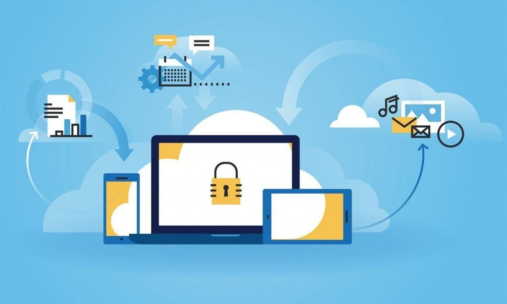china ecommerce cloud hosting - work