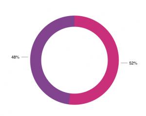 wechat mini program vs mobile apps