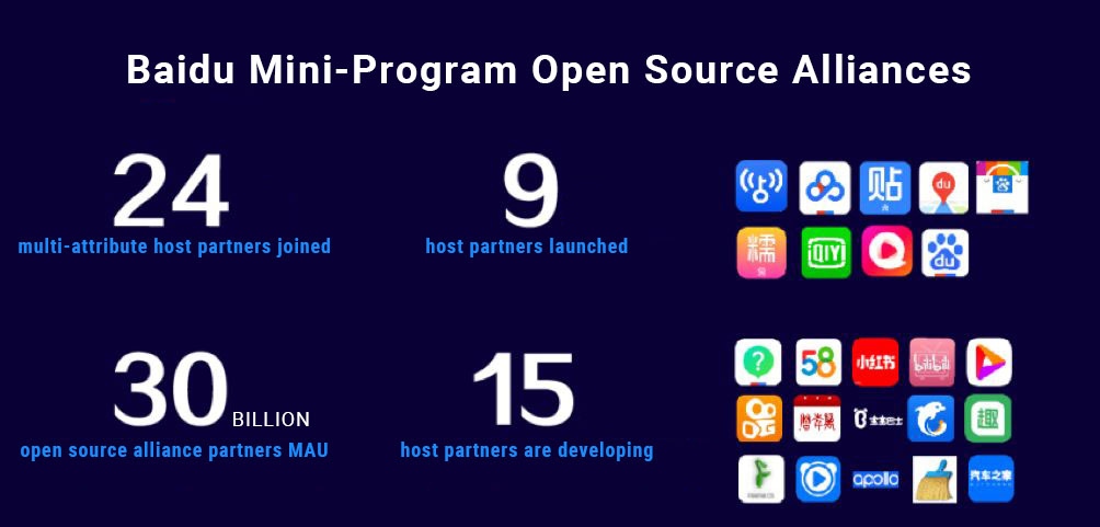 Baidu Mini-Program alliances