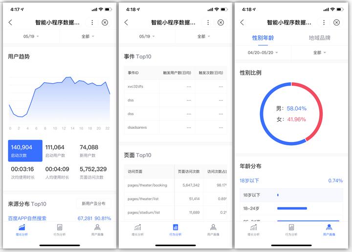Baidu Mini-Program monitoring tools