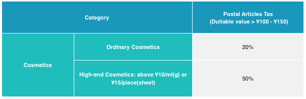 cross-border ecommerce cosmetics china