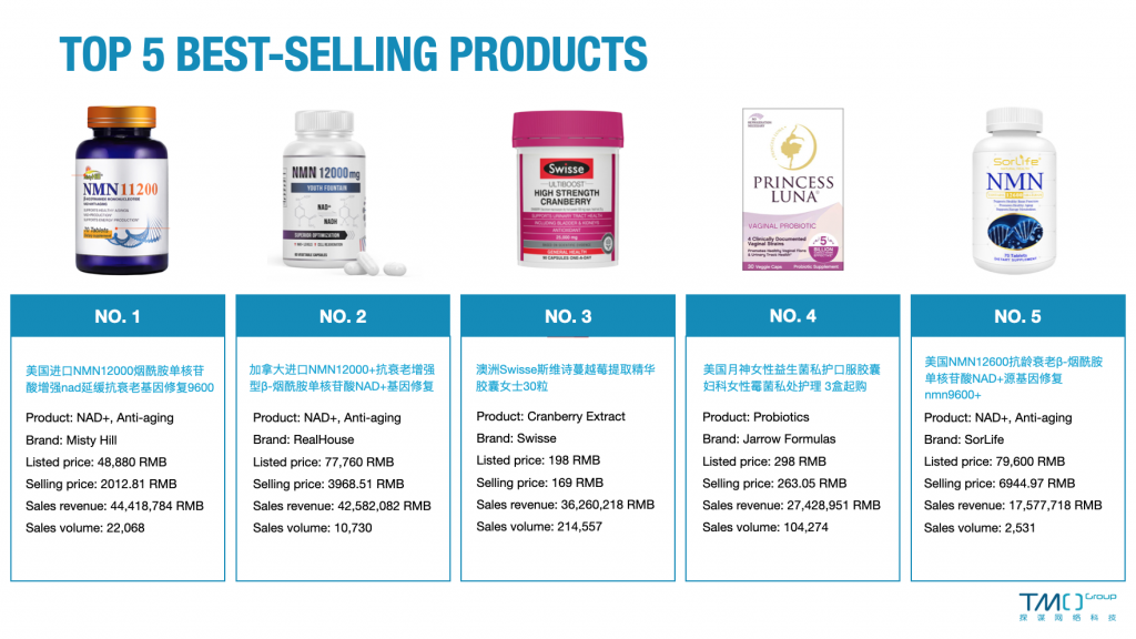 double-eleven sales data