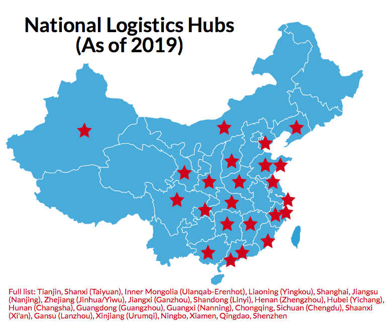 Chinese National Logistic Hubs (as of 2019)