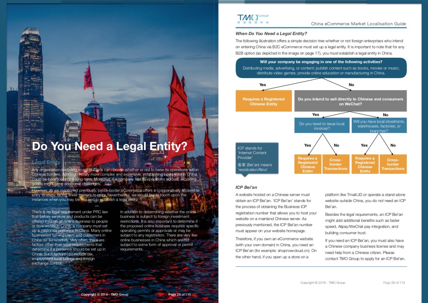 china ecommerce market localisation guide