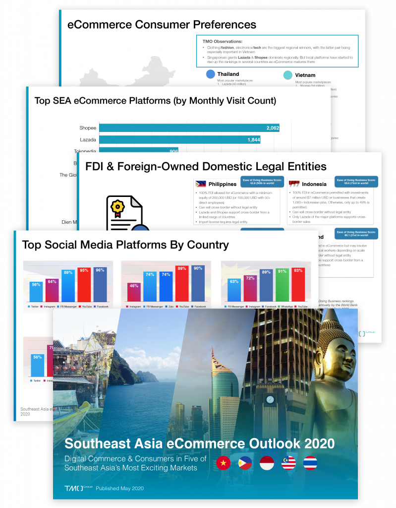 Southeast Asia ecommerce